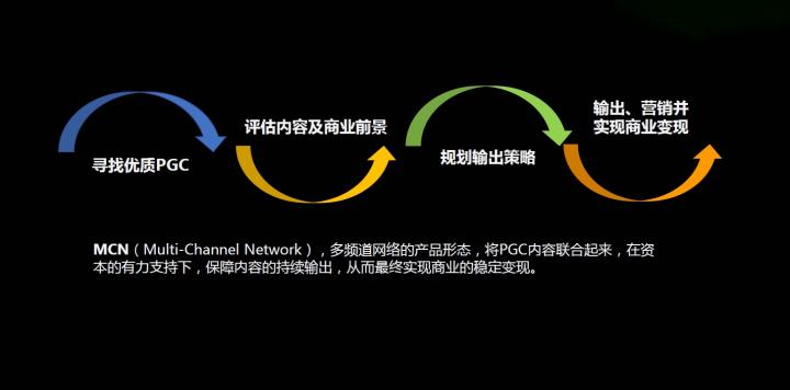 爱奇艺号上线<a href='http://mcnjigou.com/'>MCN</a>丨成为区域内容代理商享受超多政策扶持!