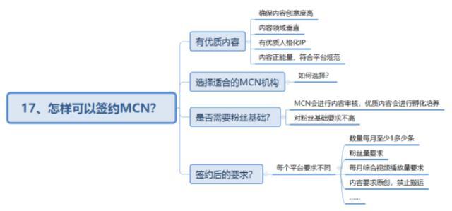 干货来了!教你如何签约mcn做<a href='http://mcnjigou.com/?tags=3'>抖音</a>网红?