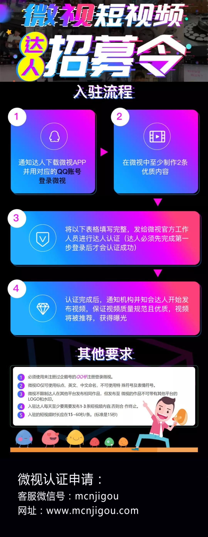 腾讯<a href='http://mcnjigou.com/?tags=2'>微视</a>达人视频基本要求与推荐窍门说明!