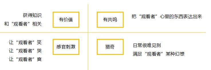 <a href='http://mcnjigou.com/?tags=2'>微视</a>怎么认证?什么样的内容在<a href='http://mcnjigou.com/?tags=2'>微视</a>频才能赚到钱?