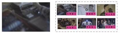 20种短视频内容营销玩法!教你玩转短视频!