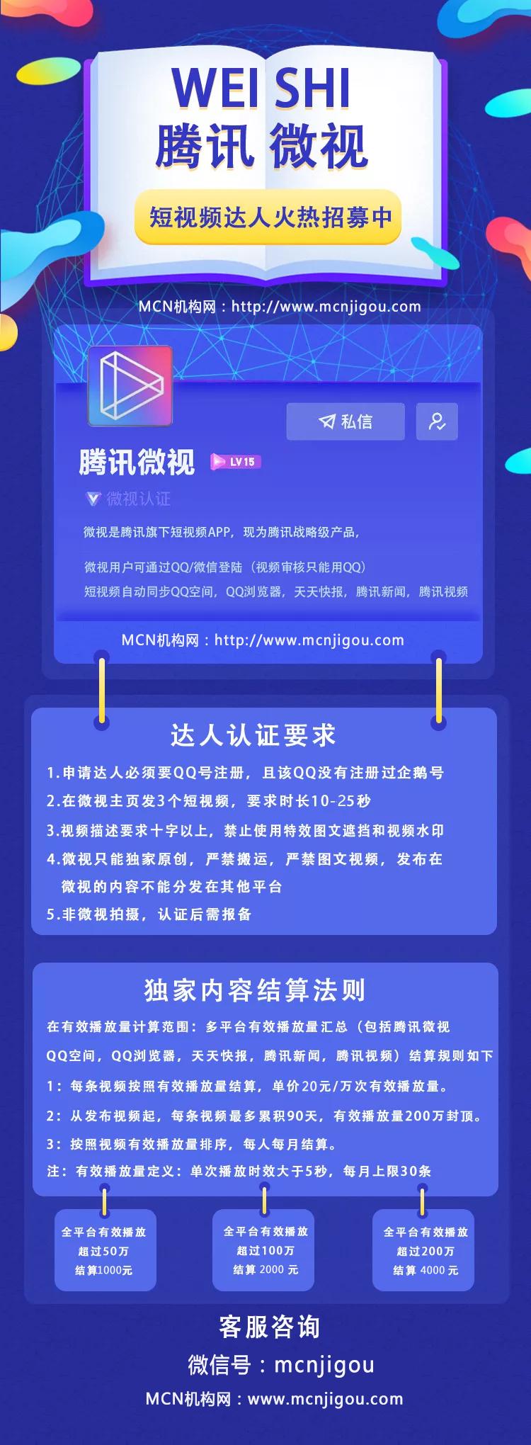 2019来腾讯做红人啦,<a href='http://mcnjigou.com/?tags=2'>微视</a>达人认证加V最新注意事项