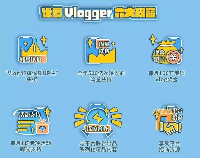 "B站开启Vlog星计划;<a href='http://mcnjigou.com/?tags=3'>抖音</a>上线""亲子平台""功能 ;腾讯发布""火锅剧""激励规则 | 本周资讯"