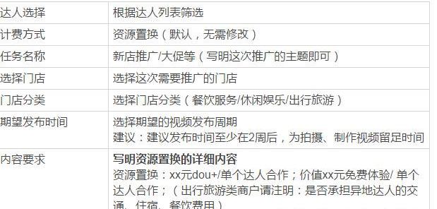 """<a href='http://mcnjigou.com/?tags=3'>抖音</a>""""找达人拍视频""""功能即将上线!"""