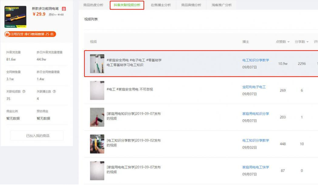 1天<a href='http://mcnjigou.com/?tags=3'>抖音</a>浏览量47w,日销27000单,1.3万粉丝带火的<a href='http://mcnjigou.com/?tags=3'>抖音</a>爆款商品竟然是它?!