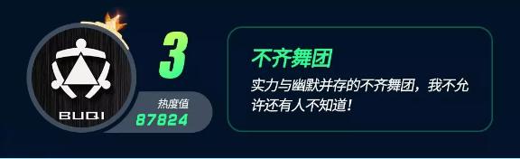 <a href='http://mcnjigou.com/?tags=2'>微视</a>舞蹈势力榜7月榜发布!