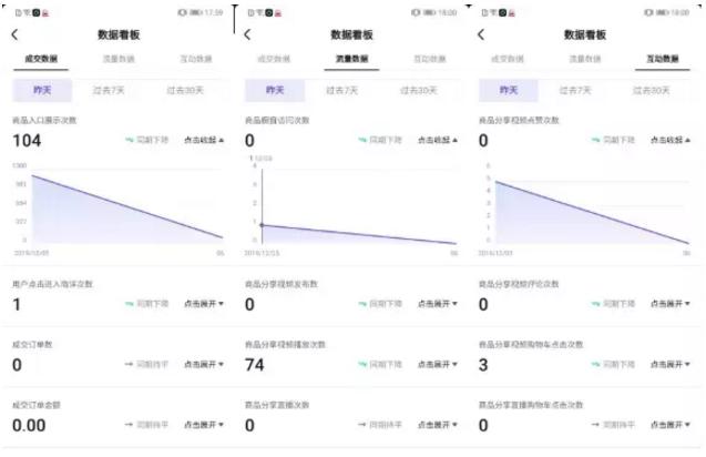 <a href='http://mcnjigou.com/?tags=3'>抖音</a>上线的新功能,【查看视频完播率】让你了解短视频完整度!原来有这么多好处!